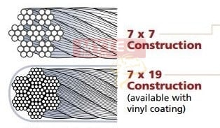 Peerless Vinyl Coated Wire Rope Cable